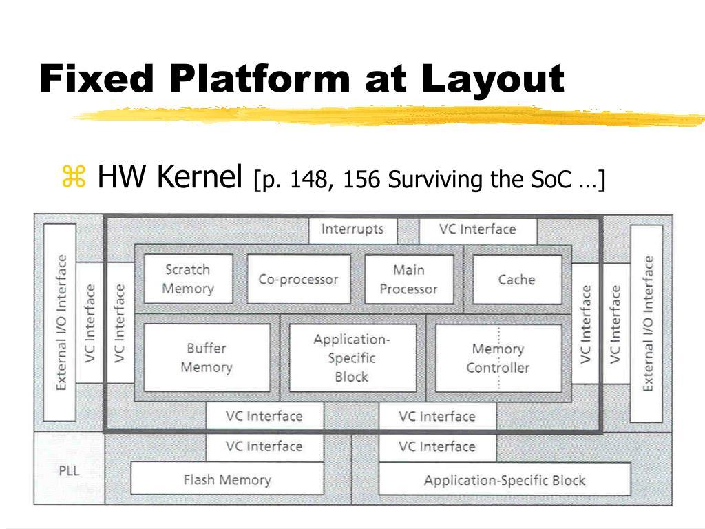 Fixed Platform at Layout