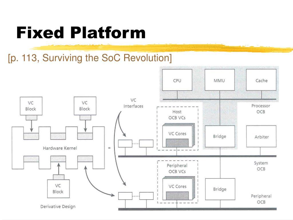 Fixed Platform