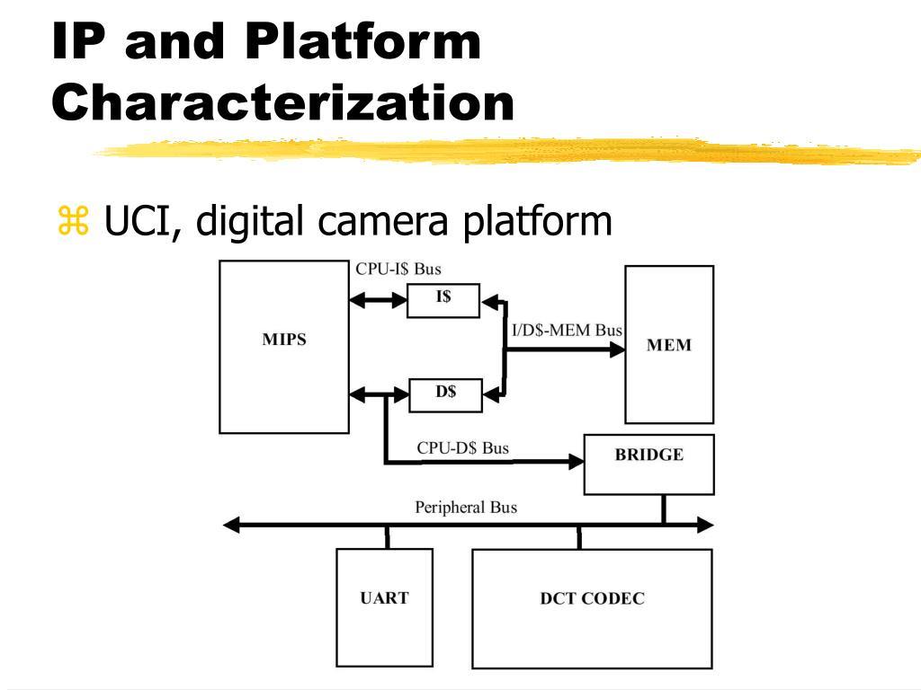 IP and Platform Characterization