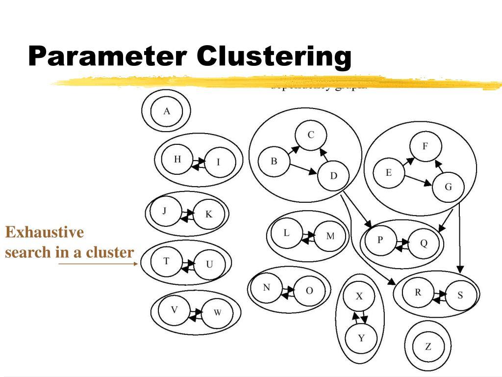 Parameter Clustering