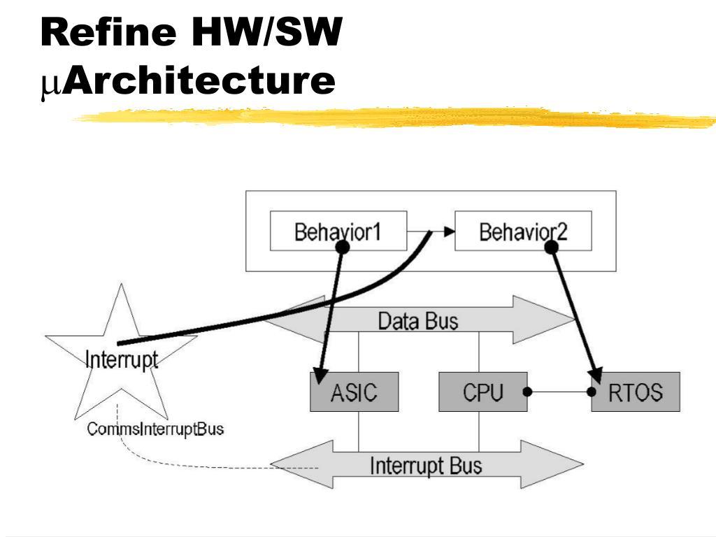 Refine HW/SW
