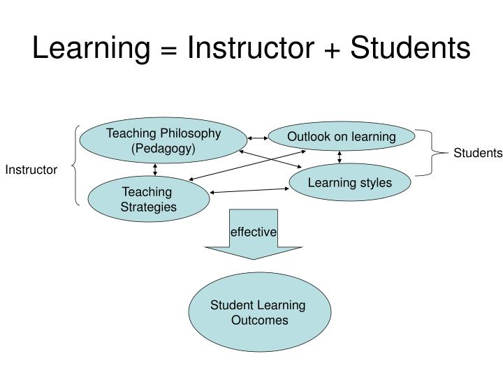 Learning instructor students