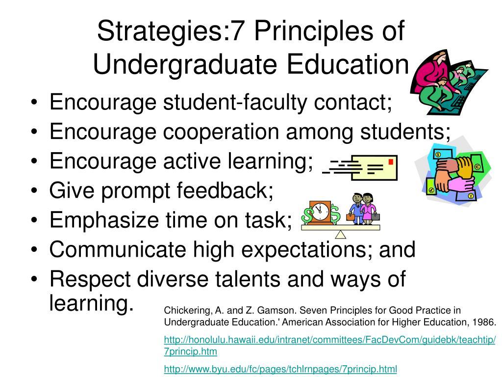Strategies:7 Principles of Undergraduate Education