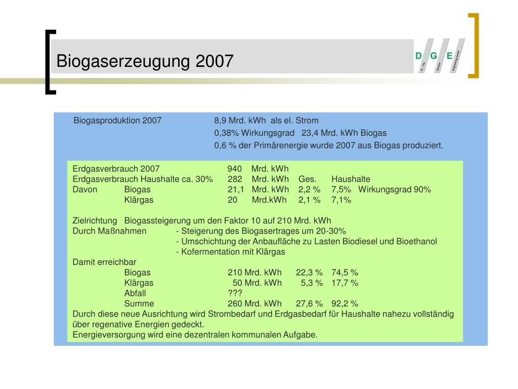 Biogaserzeugung 2007