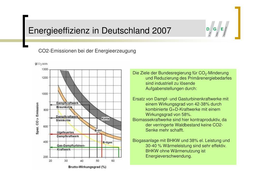 Energieeffizienz in Deutschland 2007