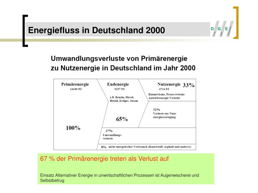 Energiefluss in Deutschland 2000
