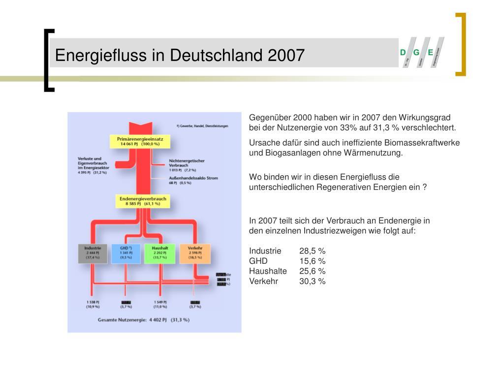 Energiefluss in Deutschland 2007