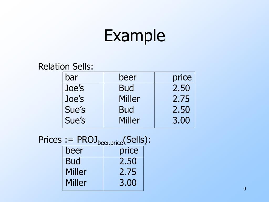 Prices := PROJ