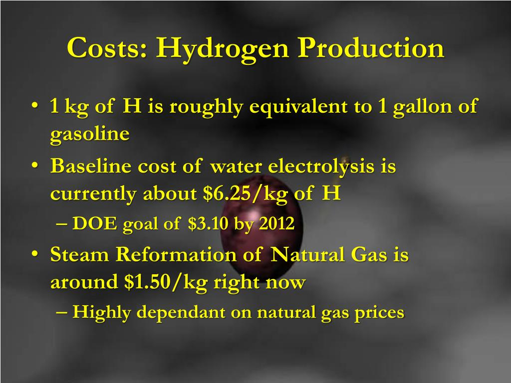 Costs: Hydrogen Production