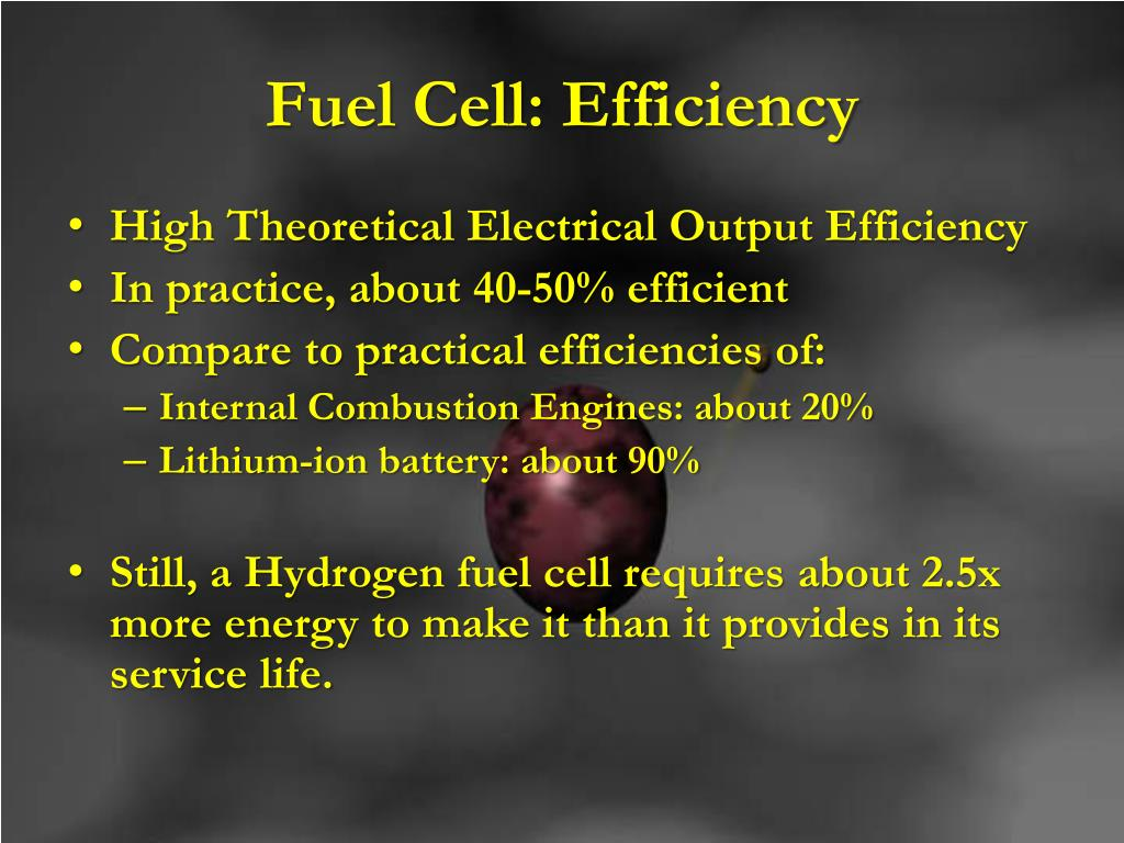 Fuel Cell: Efficiency