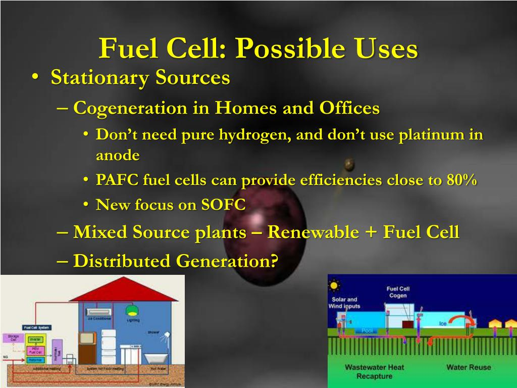 Fuel Cell: Possible Uses