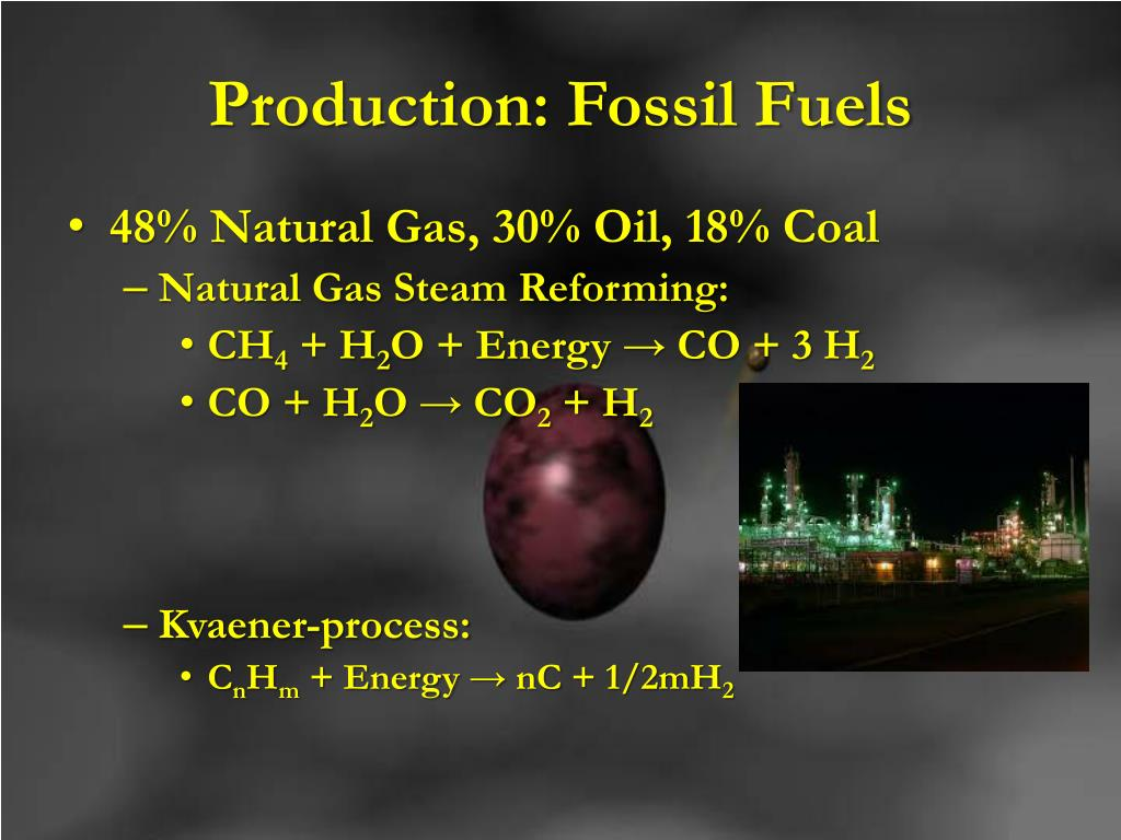 Production: Fossil Fuels