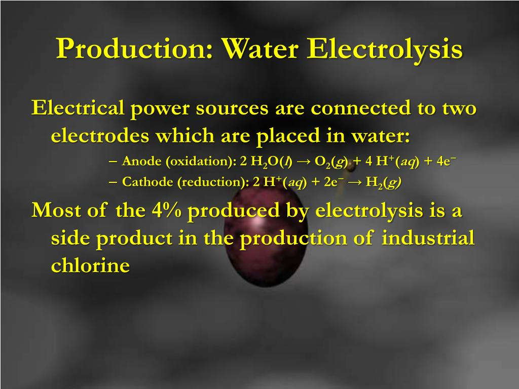 Production: Water Electrolysis