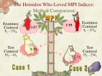 the hemulen who loved mpi indices method comparison