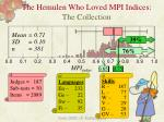 the hemulen who loved mpi indices the collection