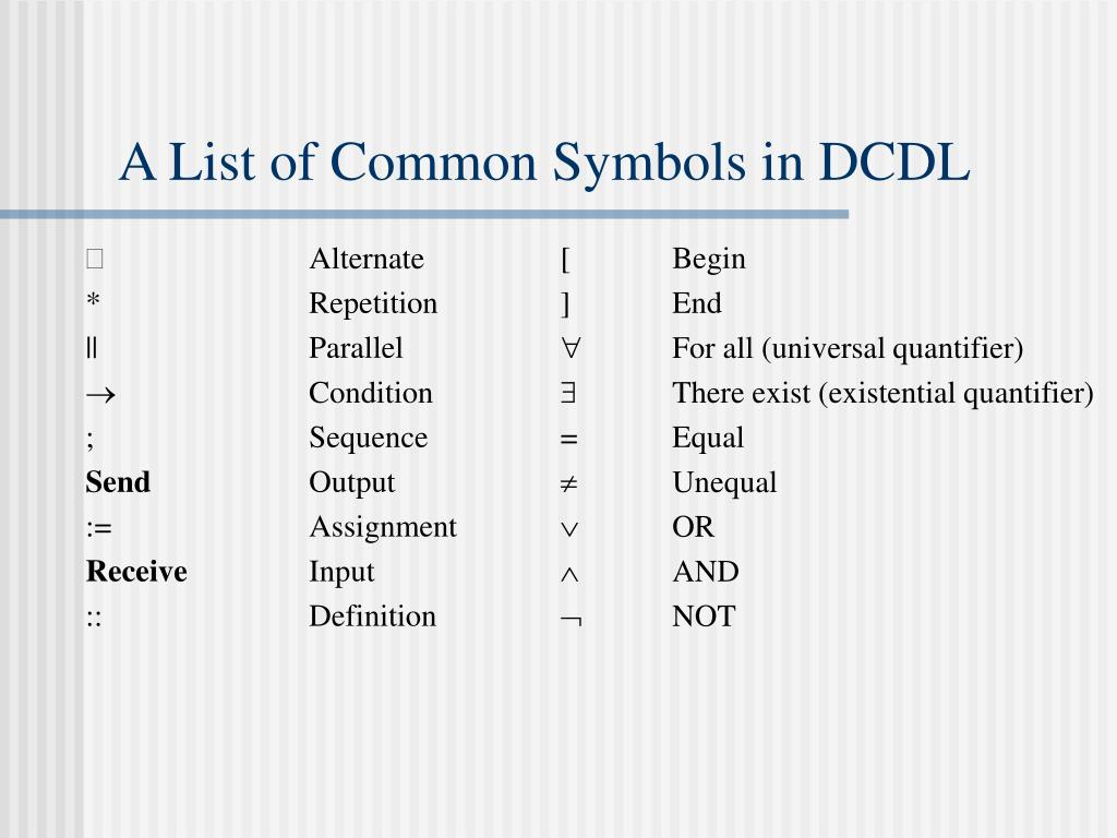 A List of Common Symbols in DCDL
