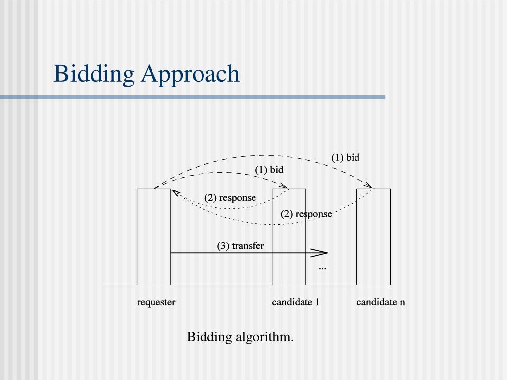 Bidding Approach