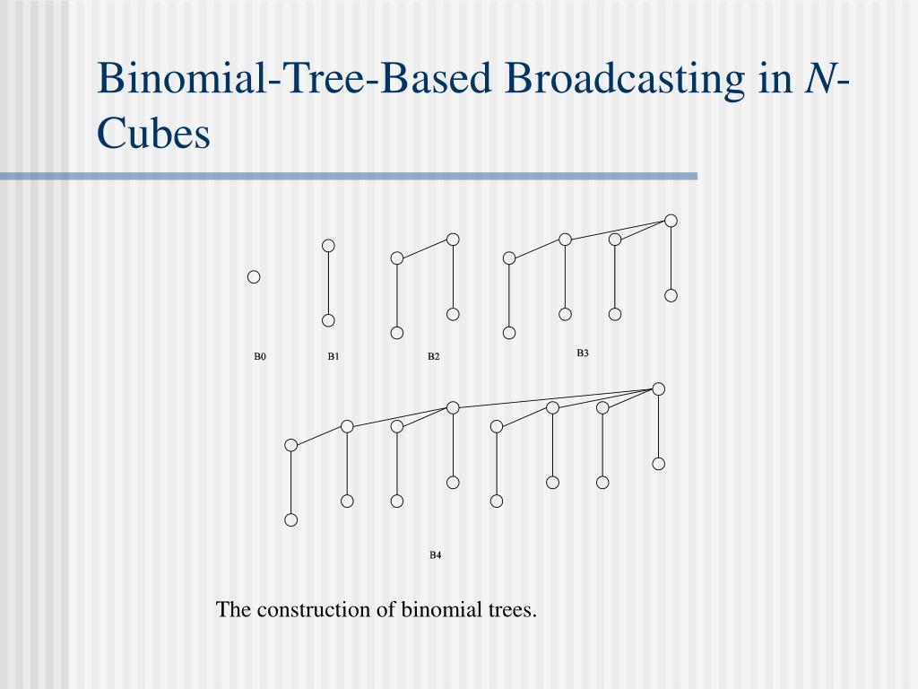 Binomial-Tree-Based Broadcasting in