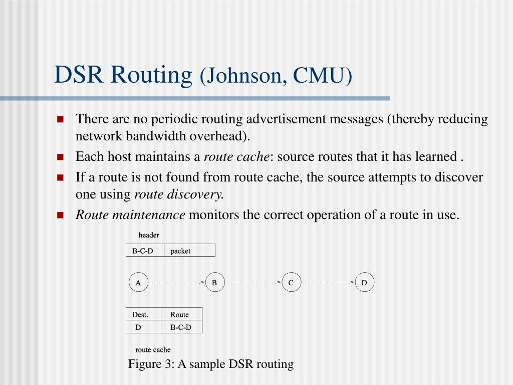 DSR Routing