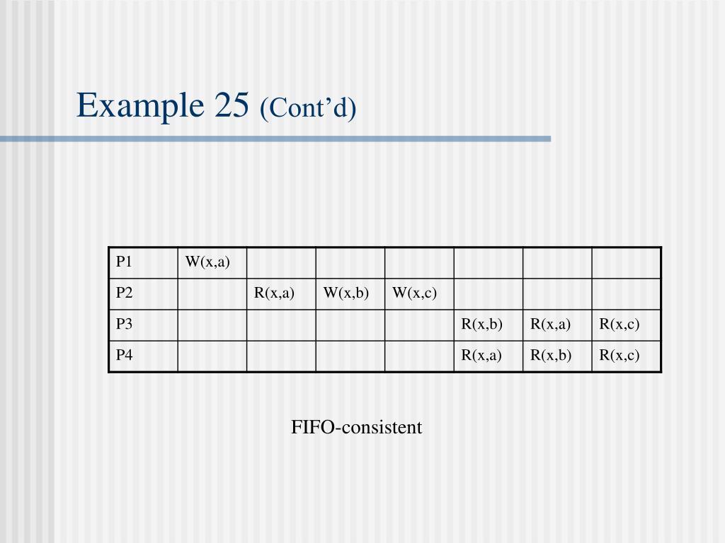 Example 25