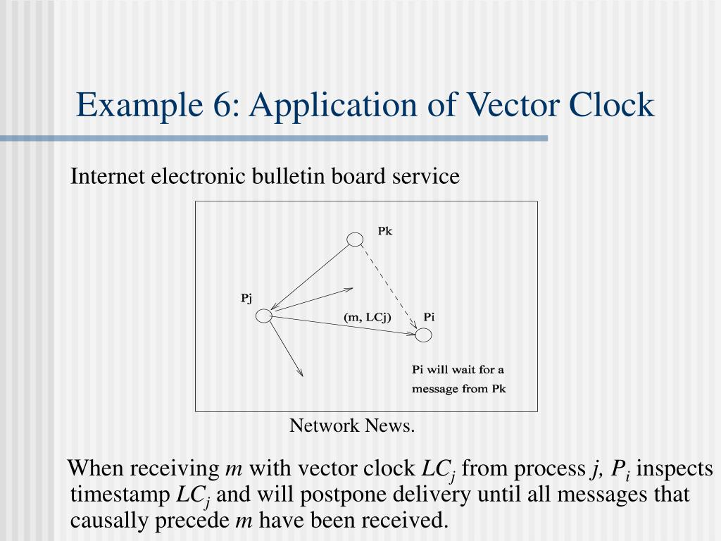 Example 6: Application of Vector Clock