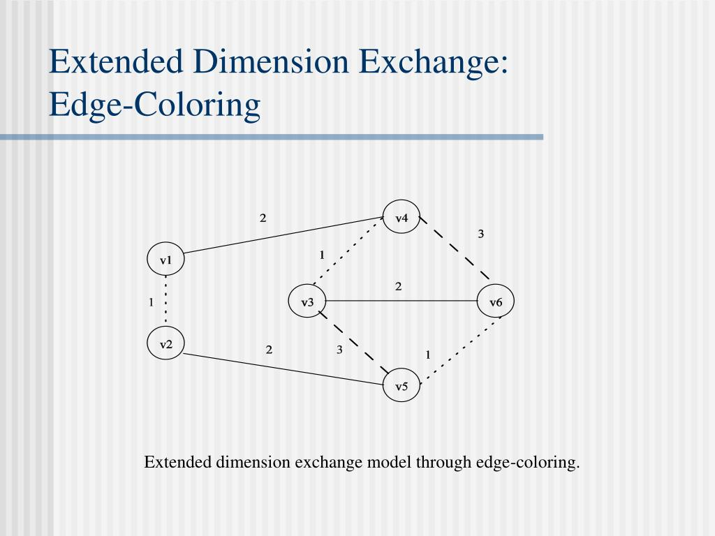 Extended Dimension Exchange: