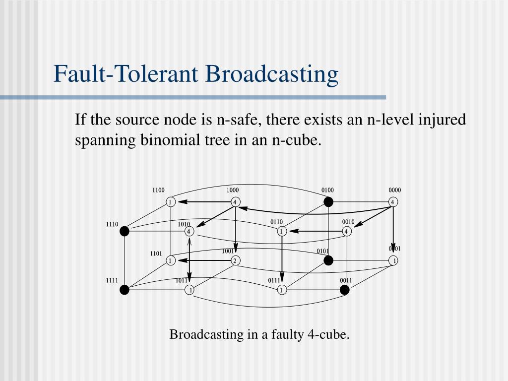 Fault-Tolerant Broadcasting