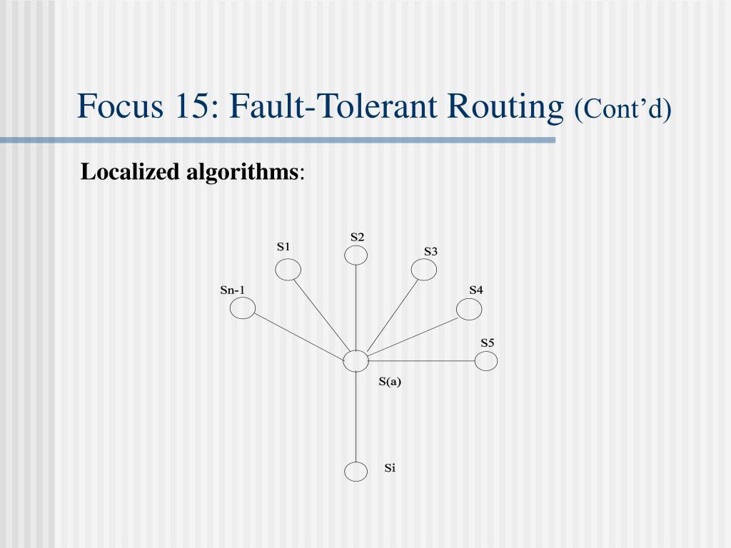 Focus 15: Fault-Tolerant Routing
