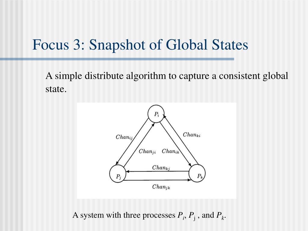 Focus 3: Snapshot of Global States