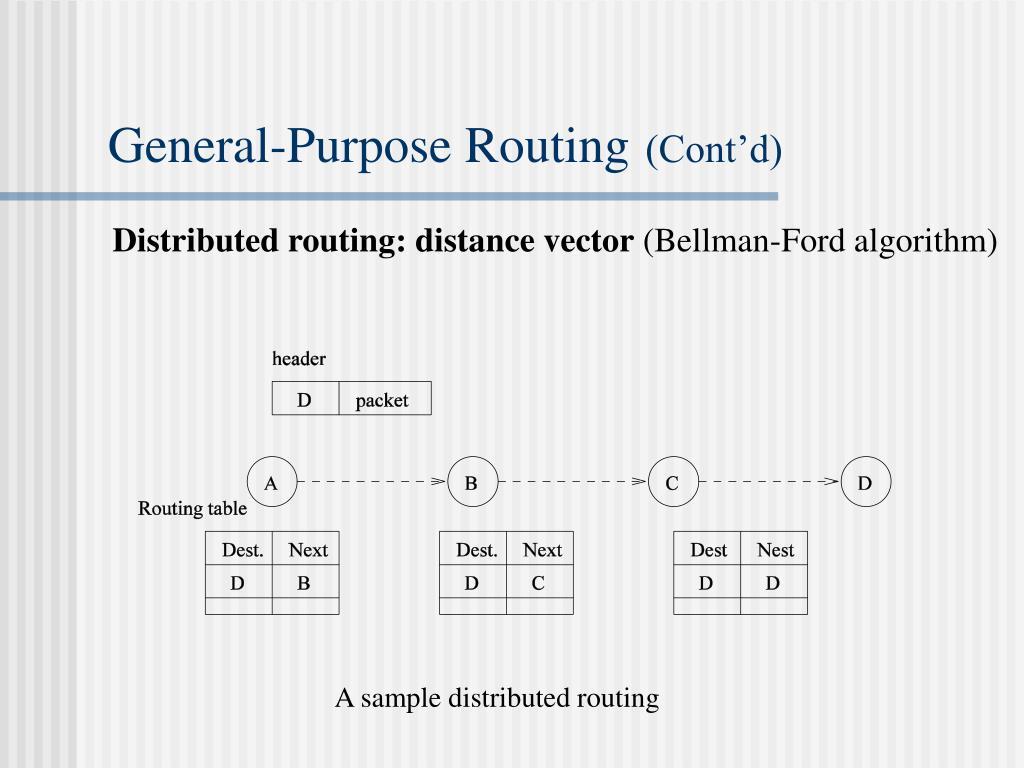 General-Purpose Routing