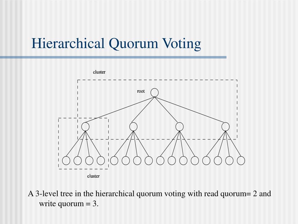 Hierarchical Quorum Voting