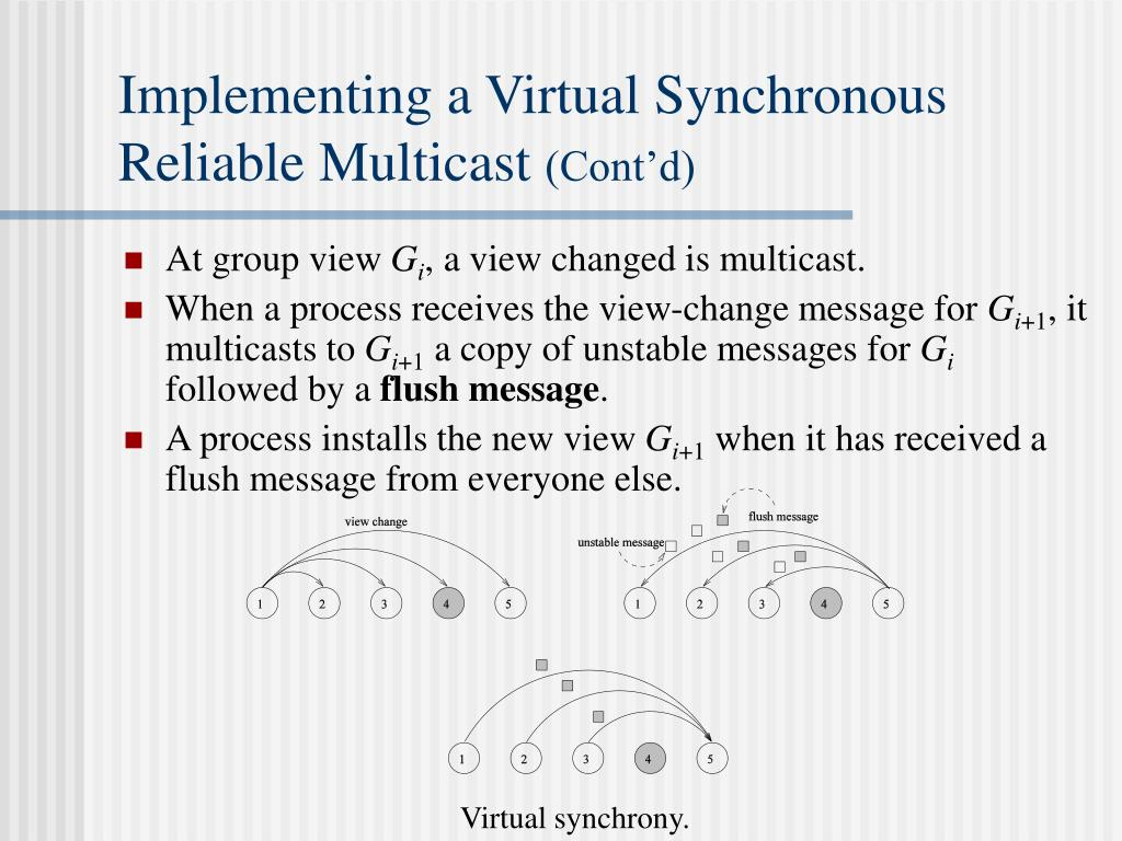Implementing a Virtual Synchronous Reliable Multicast