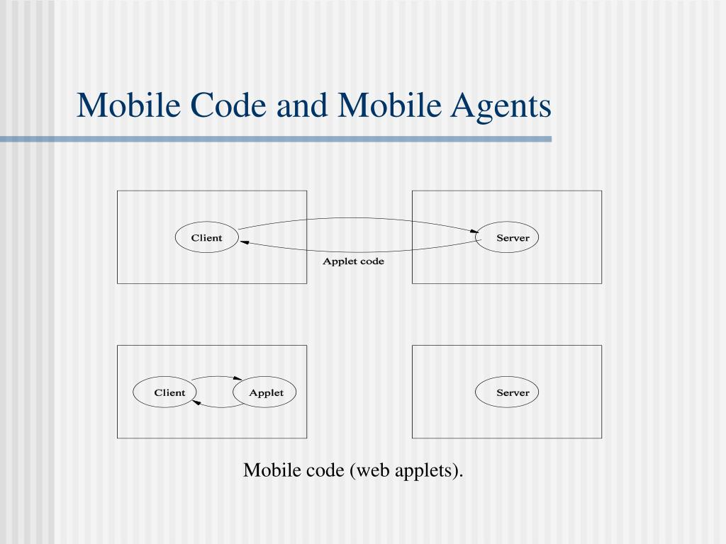 Mobile Code and Mobile Agents