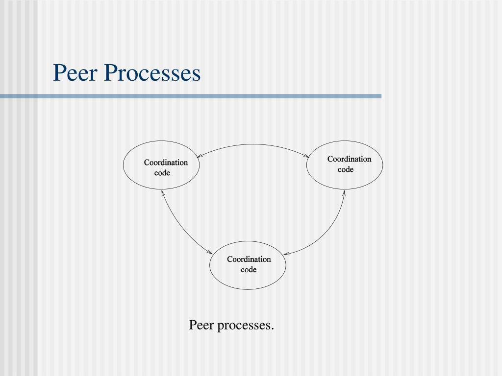Peer Processes