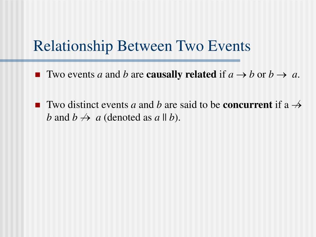 Relationship Between Two Events