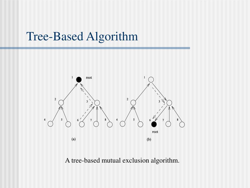 Tree-Based Algorithm