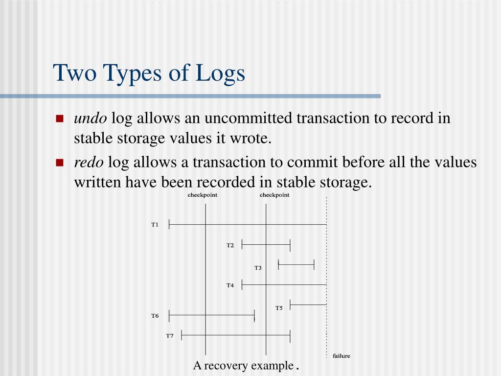 Two Types of Logs