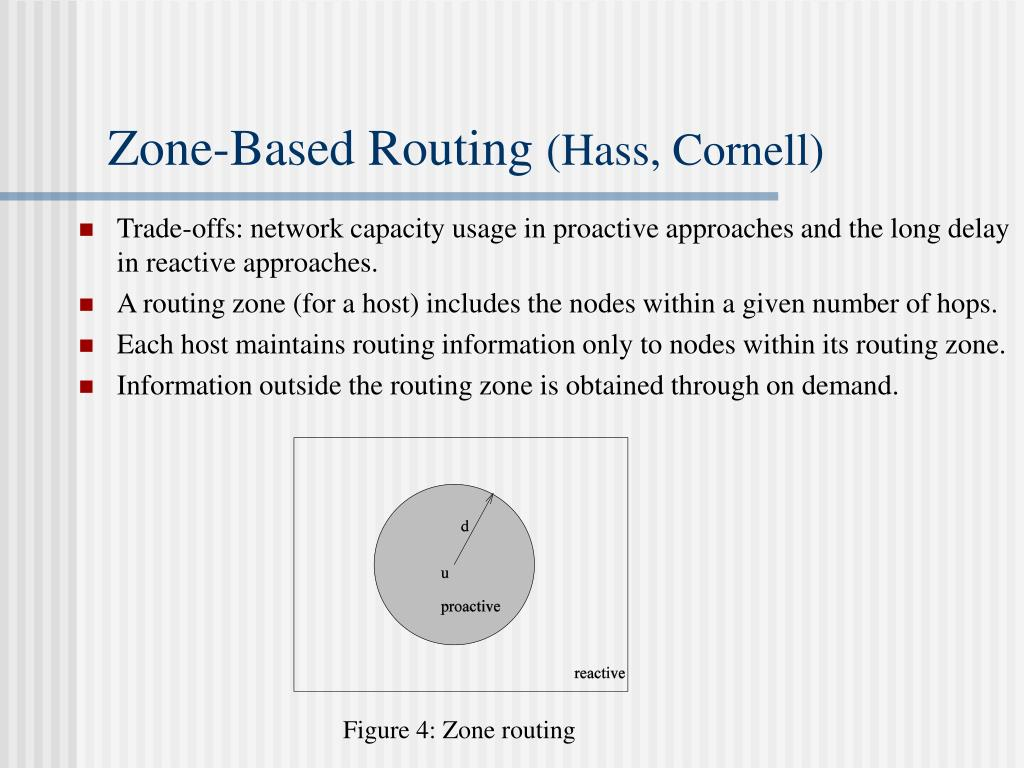 Zone-Based Routing
