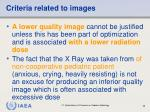 criteria related to images36
