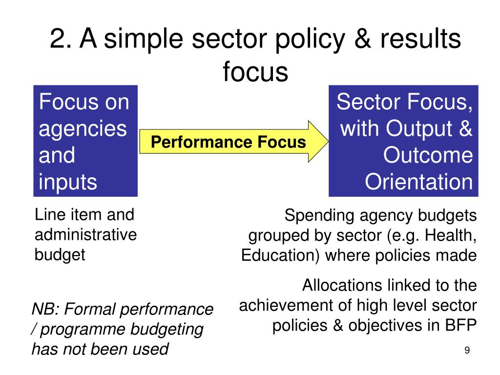 2. A simple sector policy & results focus
