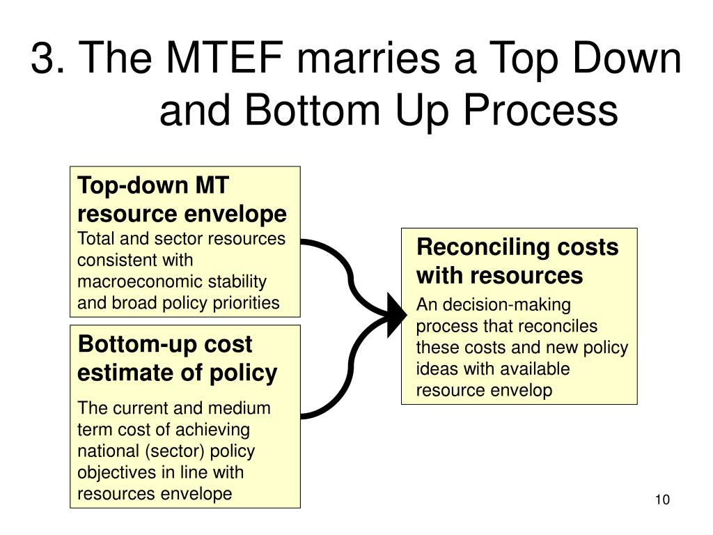 3. The MTEF marries a Top Down and Bottom Up Process