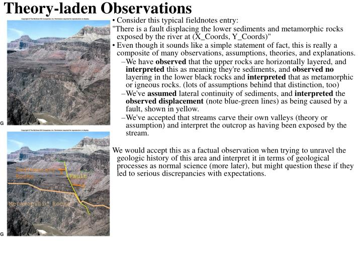 Theory-laden Observations