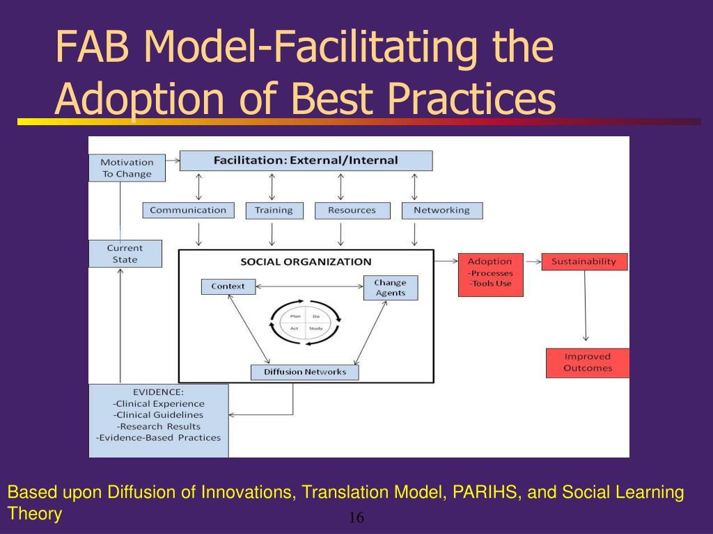 FAB Model-Facilitating the