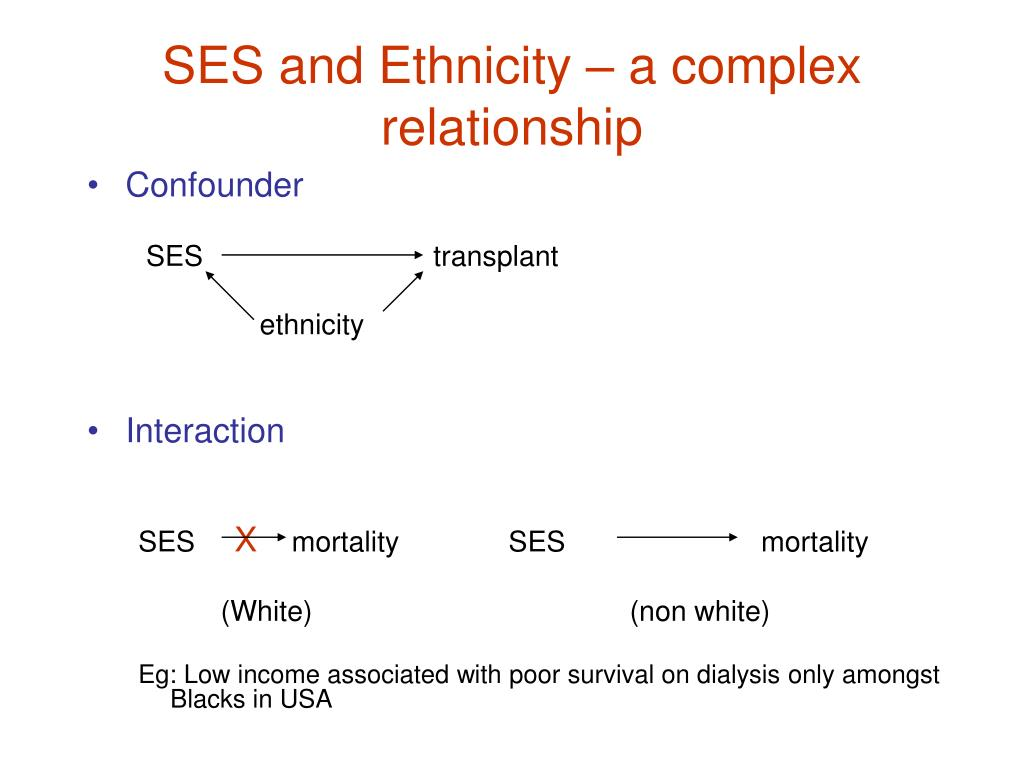 SES and Ethnicity – a complex relationship