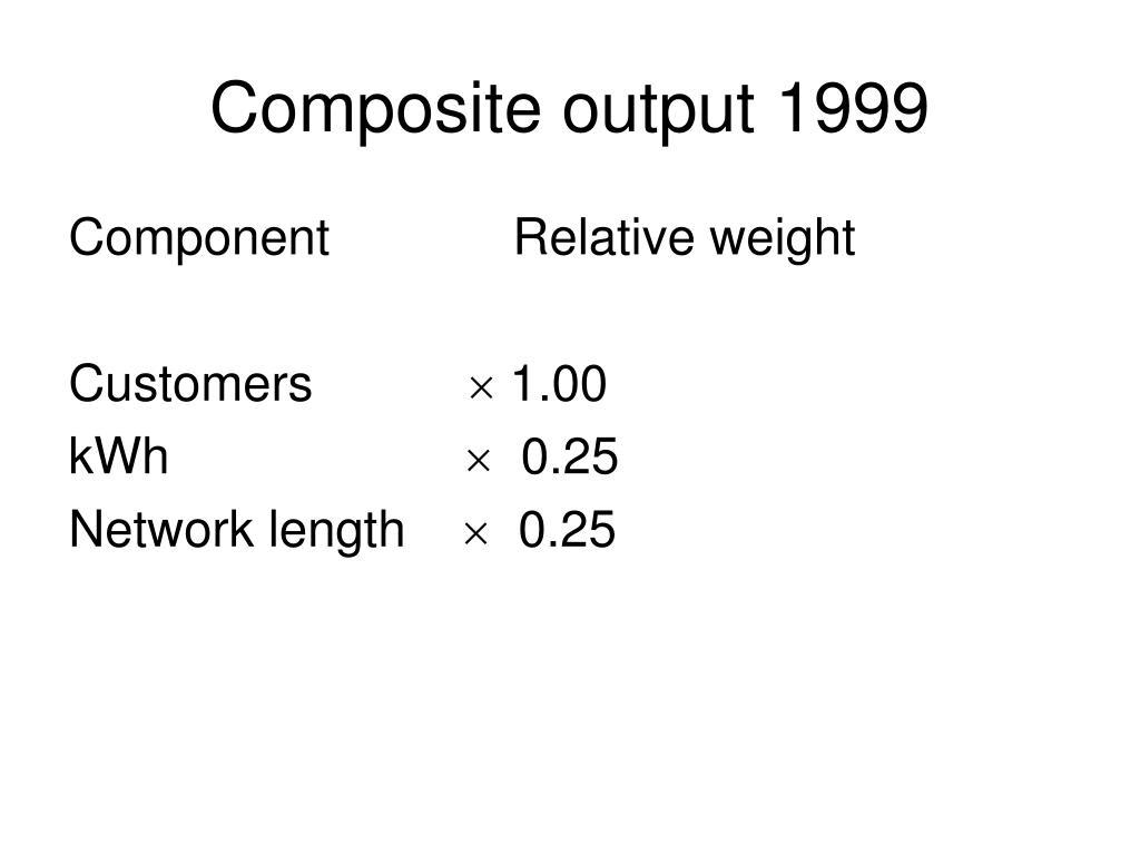 Composite output 1999