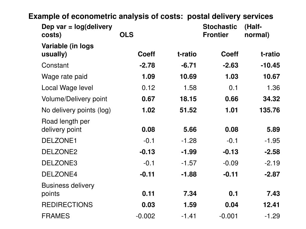 Example of econometric analysis of costs:  postal delivery services