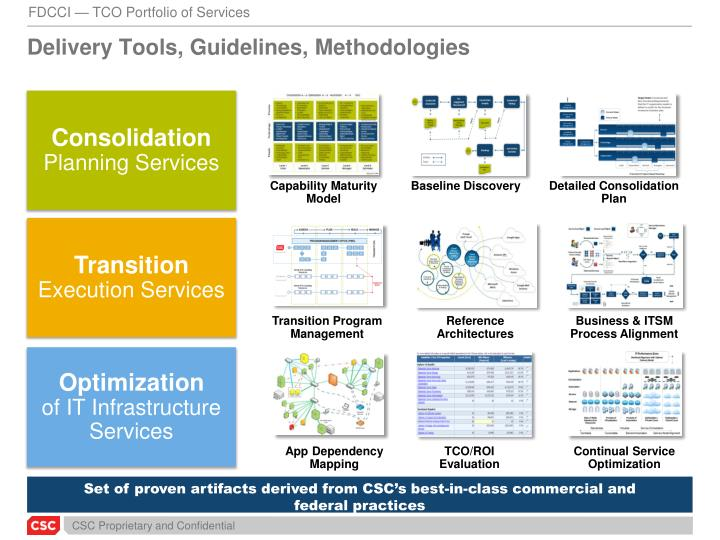 PPT - FEDERAL DATA CENTER CONSOLIDATION SOLUTIONS PowerPoint
