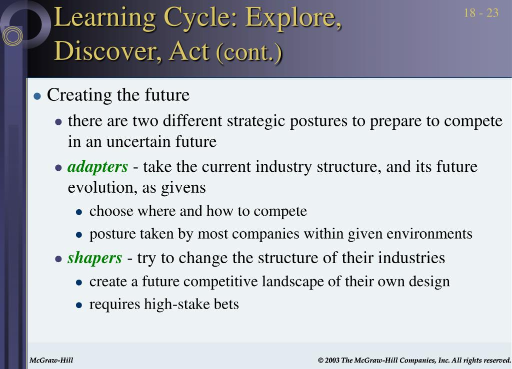Learning Cycle: Explore,