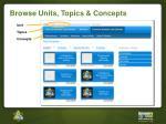 browse units topics concepts