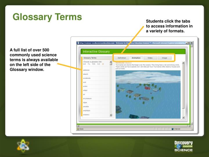 Students click the tabs to access information in a variety of formats.